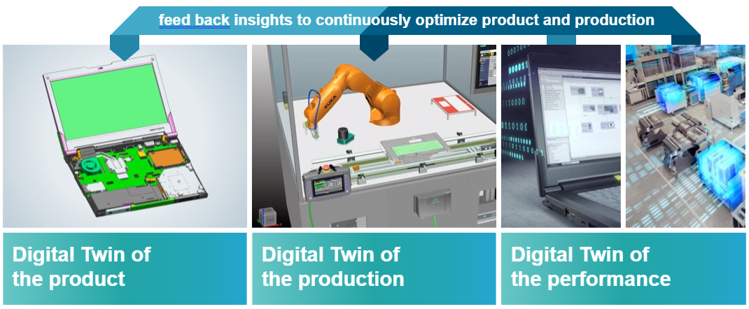 Digital Twin - Manufacturing Leaders' Summit: How is the UK's Fourth Industrial Revolution progressing? - image courtesy of Siemens.