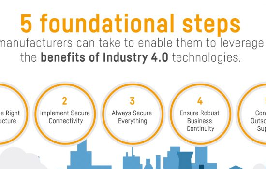 The Roadmap to Industry 4.0 - Laying Stable Foundations - Six Degrees Video - Thumbnail
