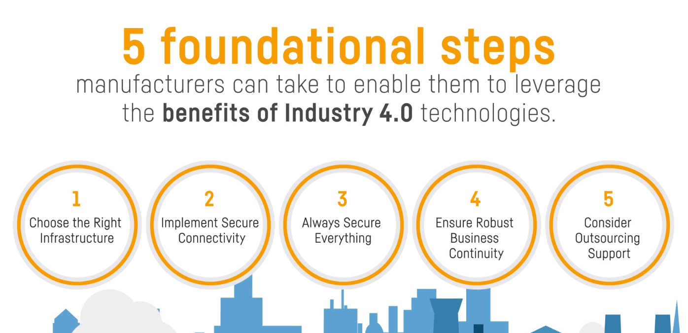 The Roadmap to Industry 4.0: Laying Stable Foundations - The Manufacturer