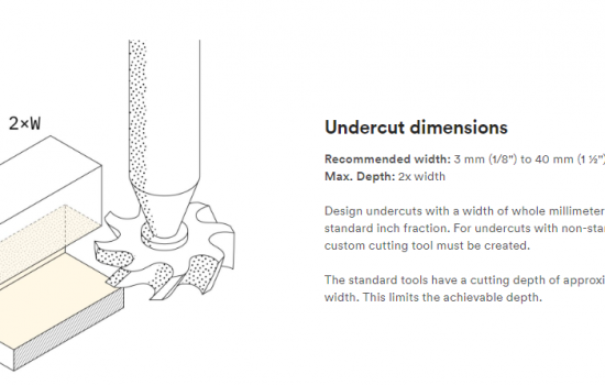 You should undercut the dimensions required to compensate for tool width – image courtesy of 3D Hubs.