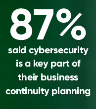 Annual Manufacturing Report 2020 - Cybersecurity