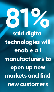 Annual Manufacturing Report 2020 - digital technologies