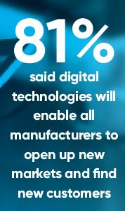 Annual Manufacturing Report 2020 - digital technologies