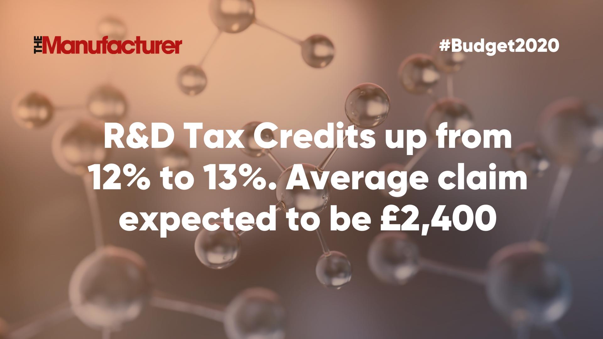 Budget 2020 - R&D Tax Credits
