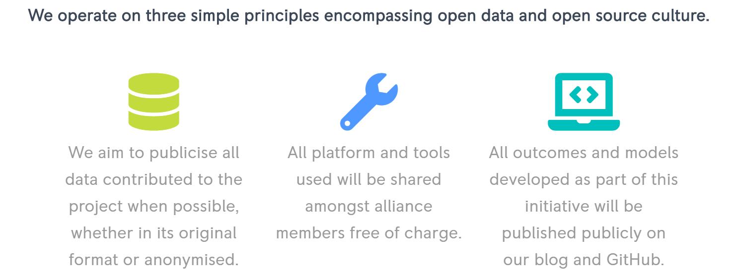 Emeg2gent - Guiding Principles