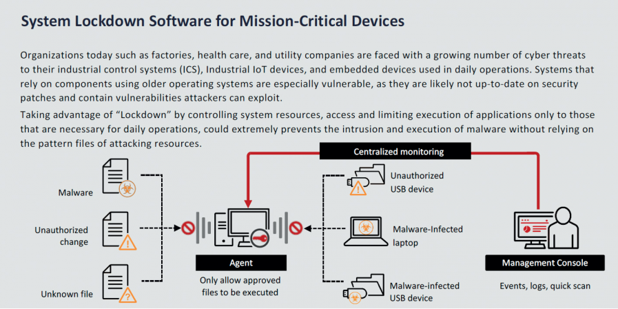 System lockdown software for mission-critical devices – Trend Micro