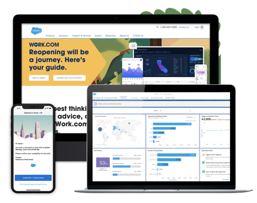 Work.com - Salesforce