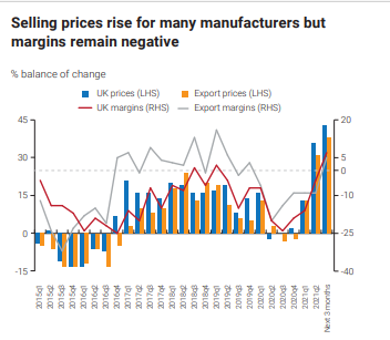 MakeUK 2021 Manufacturing Outlook reports industry surges for Q2